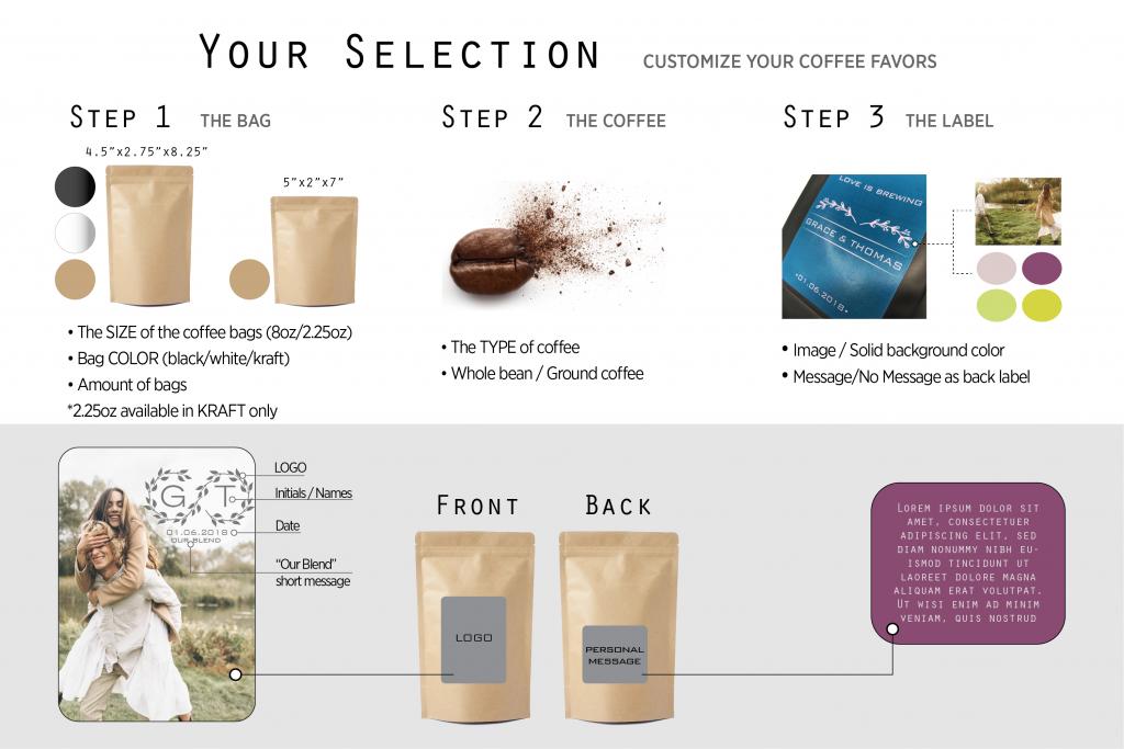 wedding bag coffee selection